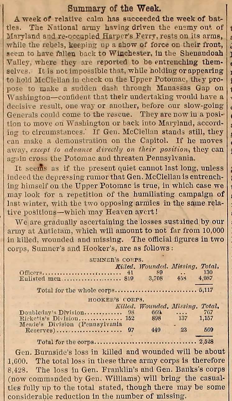 Frank Leslie's Illustrated Weekly Article excerpt reporting the aftermath of the Battle of Antietam