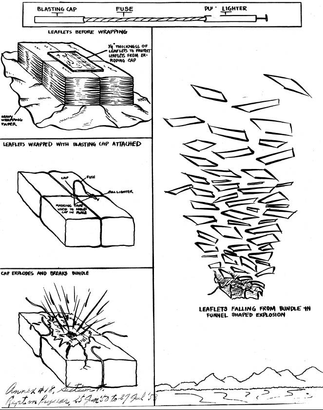 How Korean War propaganda leaflet airdrop packets were prepared.