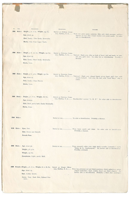 Titanic bodies disposition and personal effect report page
